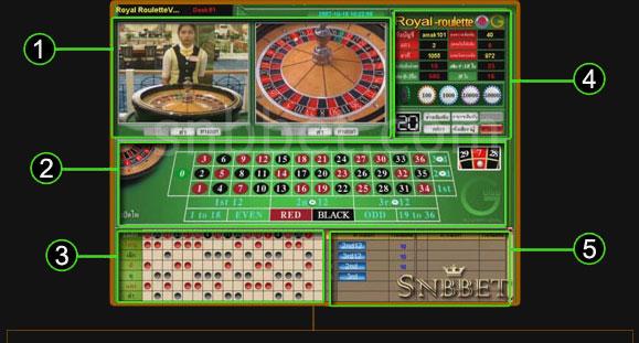 roulette เกมส์คาสิโนออนไลน์สด Gclub Casino