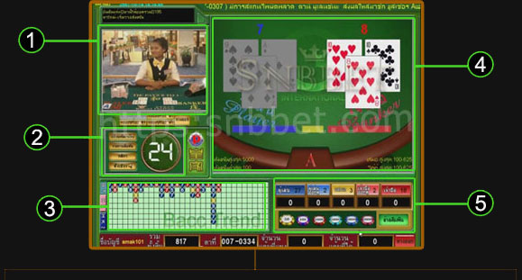 Gclub Casino บาคาร่าออนไลน์